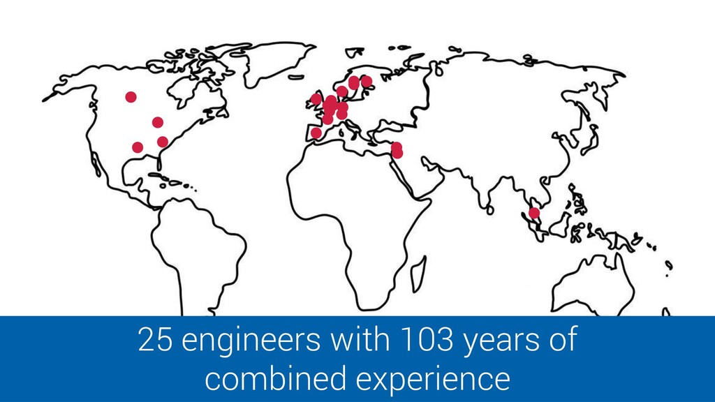 25 engineers with 103 years of combined experie...