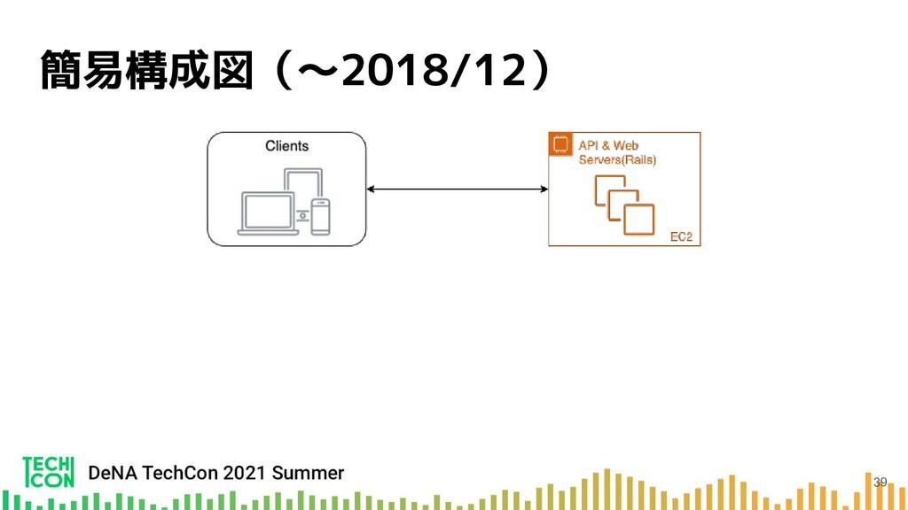 簡易構成図(〜2018/12) 39