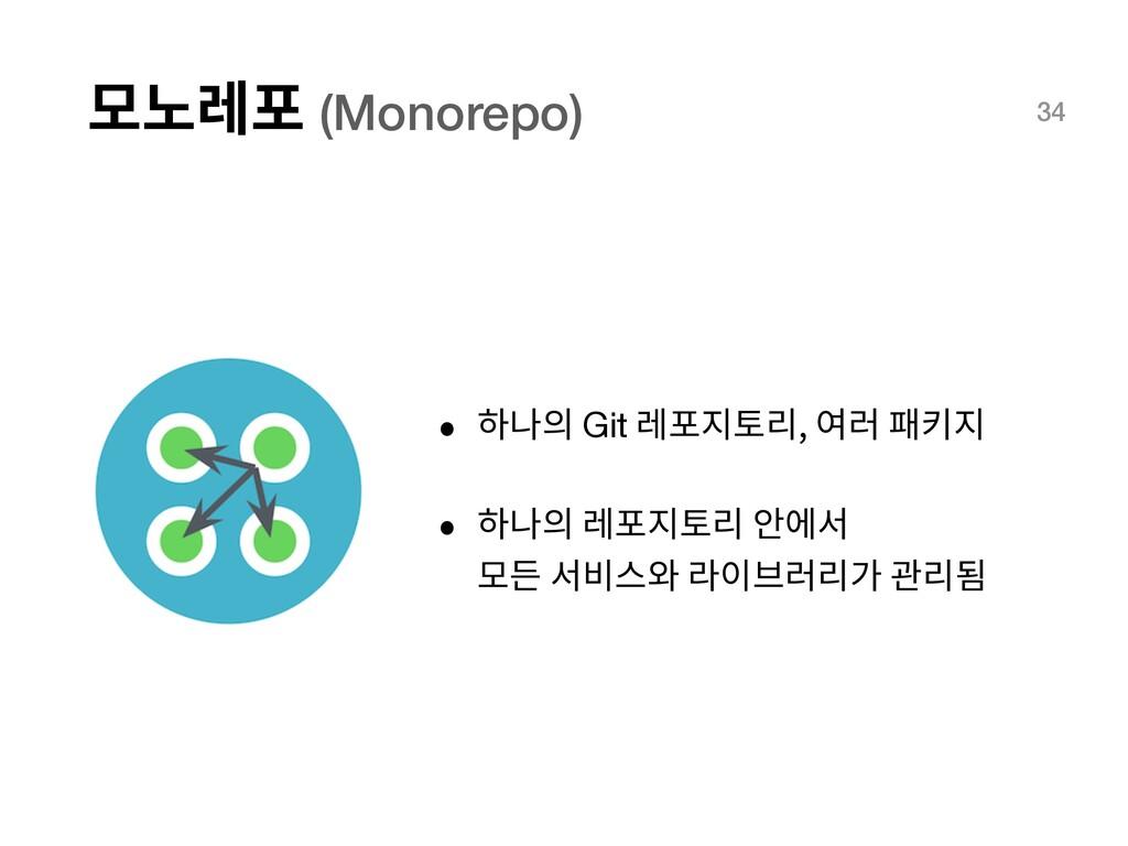 모노레포 (Monorepo) 34 • 하나의 Git 레포지토리, 여러 패키지 • 하나...