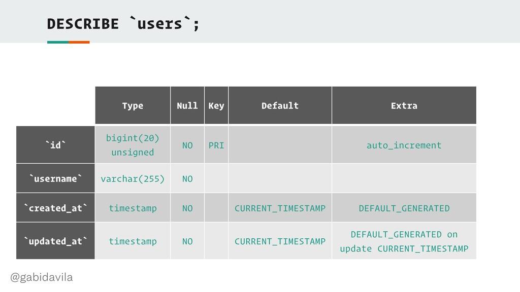 @gabidavila DESCRIBE `users`; Type Null Key Def...