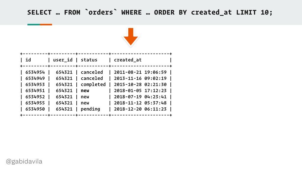 @gabidavila SELECT … FROM `orders` WHERE … ORDE...