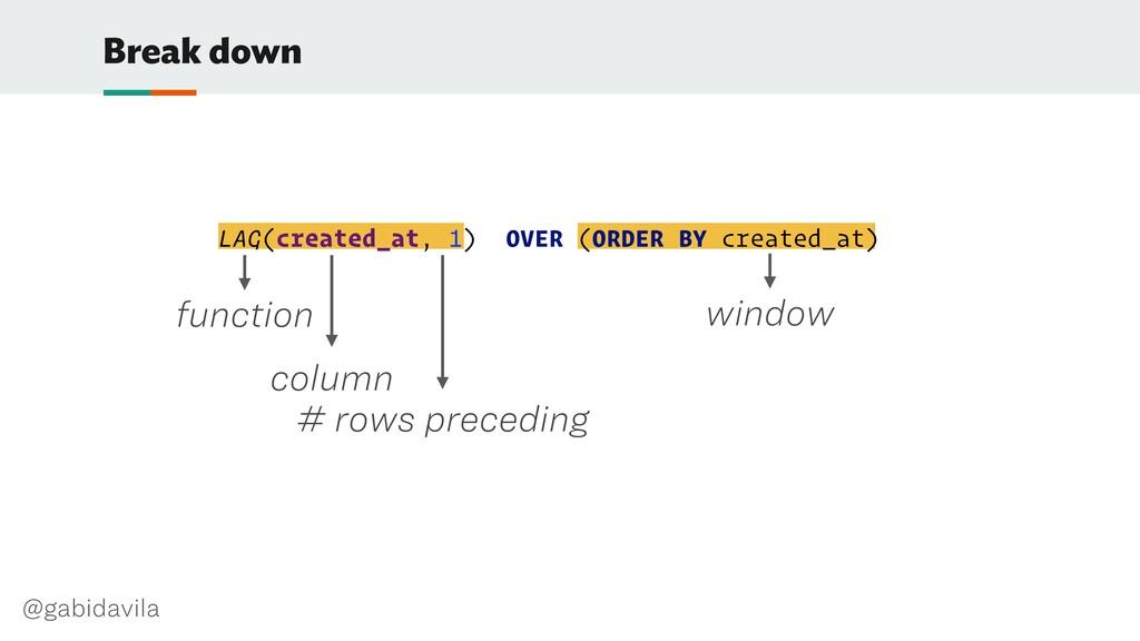 @gabidavila Break down window function column #...