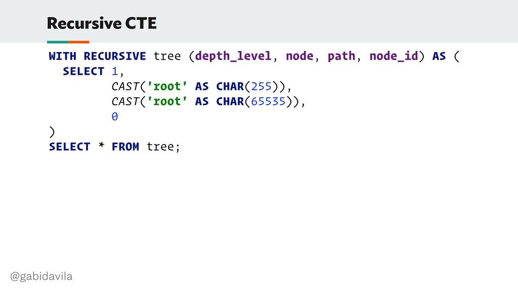 @gabidavila Recursive CTE WITH RECURSIVE tree (...
