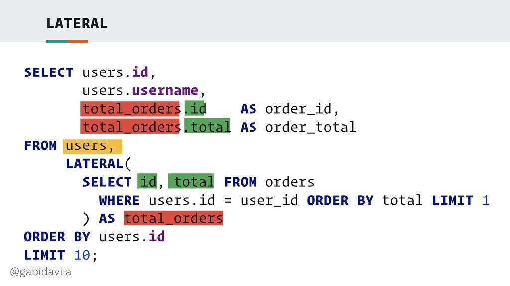 @gabidavila LATERAL SELECT users.id, users.user...