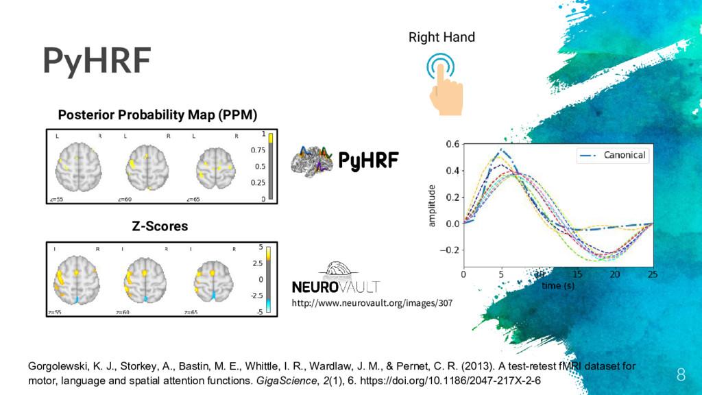 8 PyHRF http://www.neurovault.org/images/307 Po...