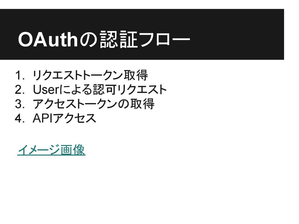 OAuthの認証フロー 1. リクエストトークン取得 2. Userによる認可リクエスト 3....