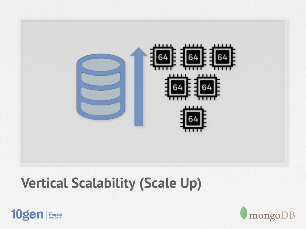 Vertical Scalability (Scale Up)