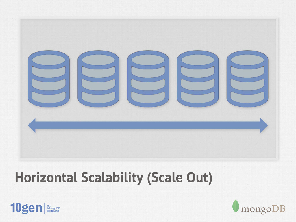 Horizontal Scalability (Scale Out)