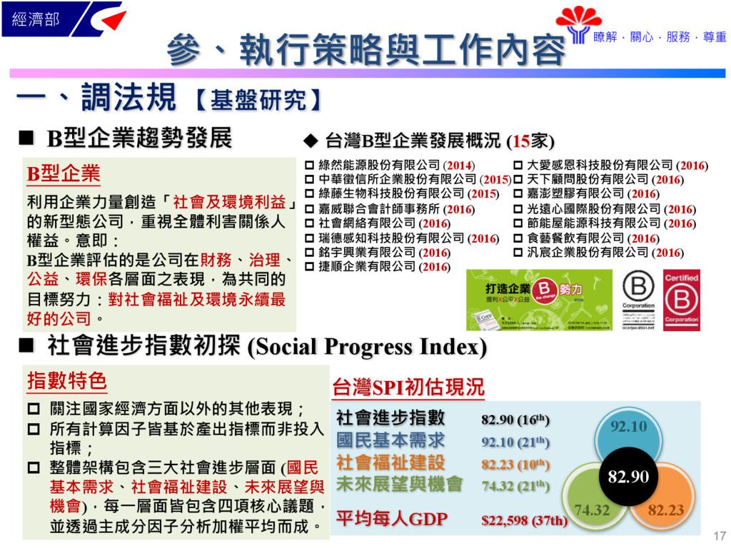 經濟部 瞭解.關心.服務.尊重 參、執行策略與工作內容 n B型企業趨勢發展 n 社會進步指數...