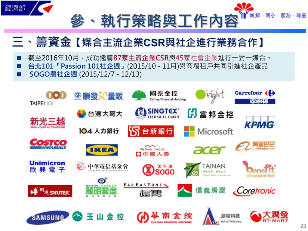 經濟部 瞭解.關心.服務.尊重 n 截至2016年10月,成功邀請87家主流企業CSR與45家...