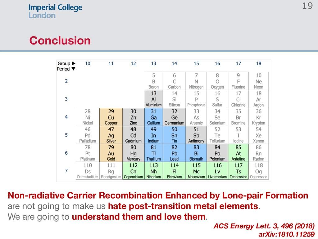 Conclusion 19 Non-radiative Carrier Recombinati...