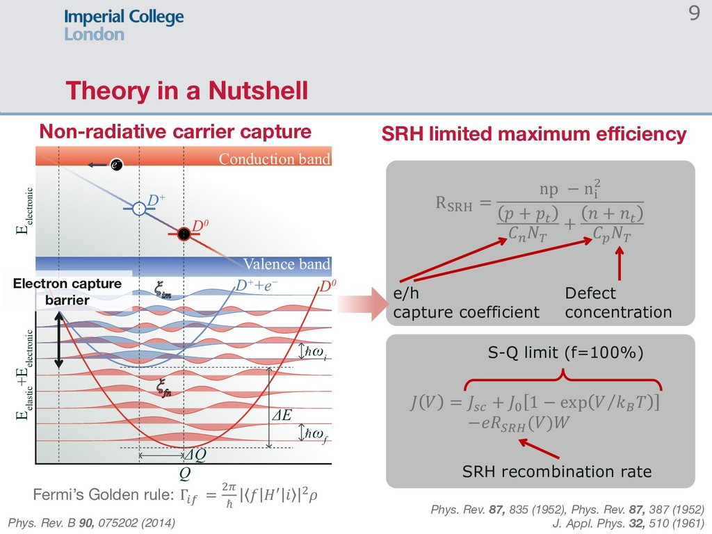 Theory in a Nutshell 9 Non-radiative carrier ca...