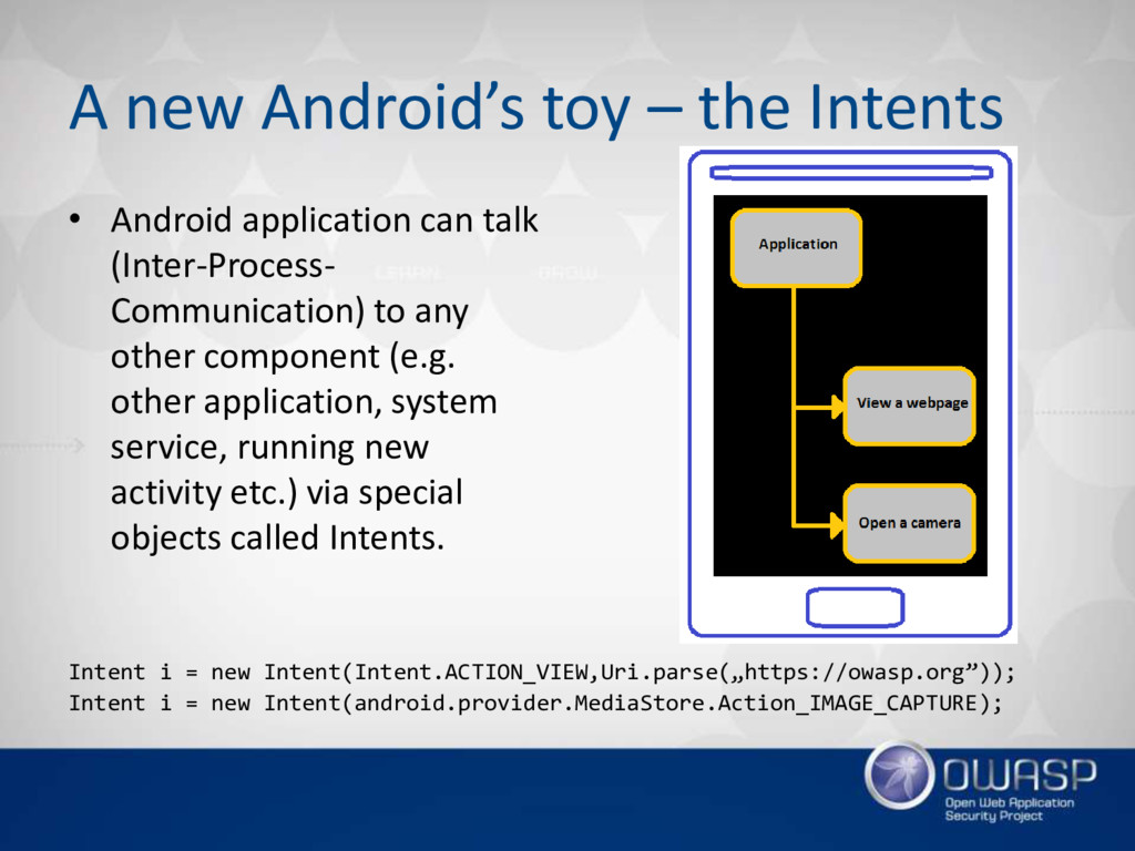 A new Android's toy – the Intents • Android app...