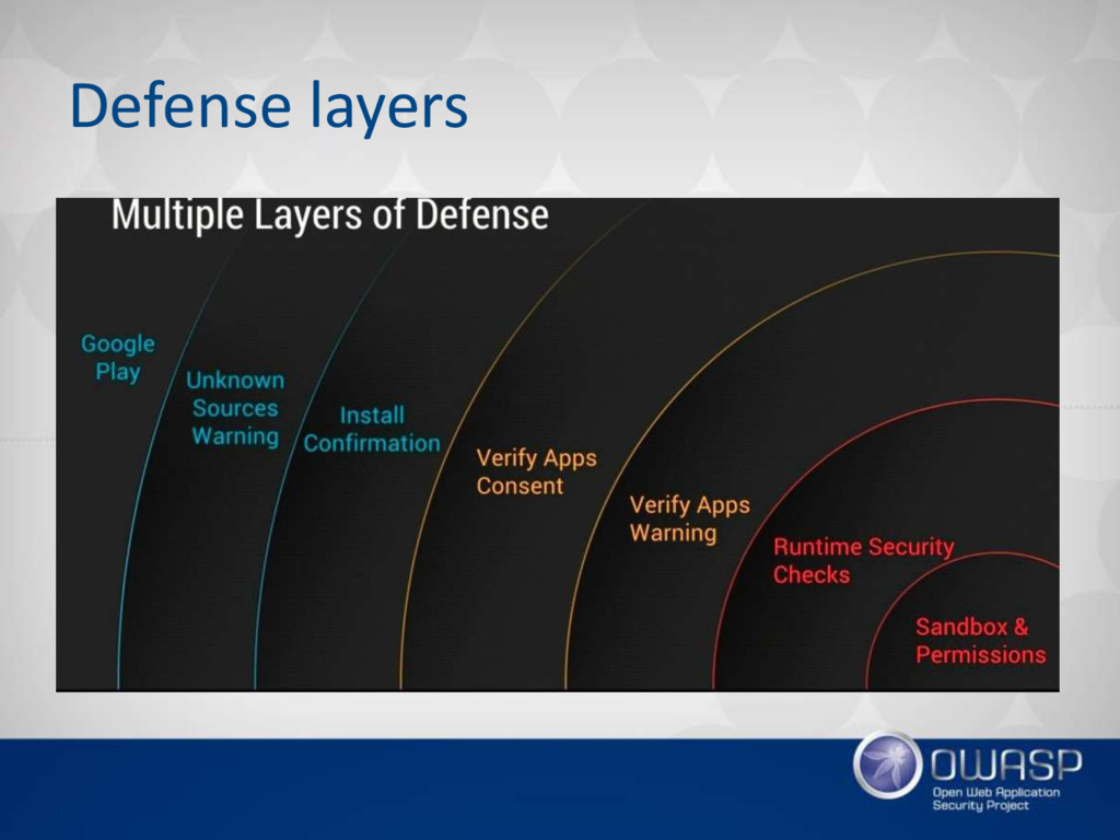 Defense layers