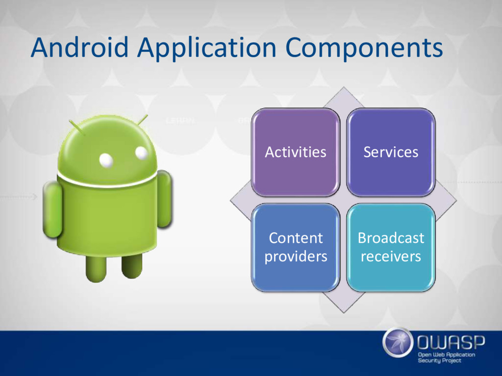 Android Application Components Activities Servi...