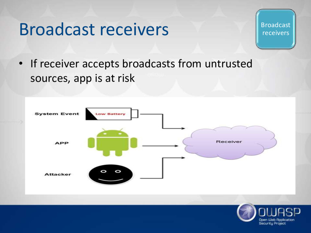 Broadcast receivers • If receiver accepts broad...