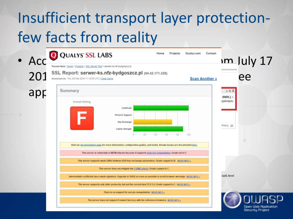 Insufficient transport layer protection- few fa...