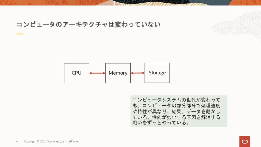 6 コンピュータのアーキテクチャは変わっていない Memory CPU Storage コンピ...