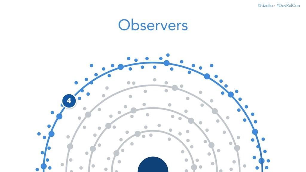 @dzello · #DevRelCon Observers