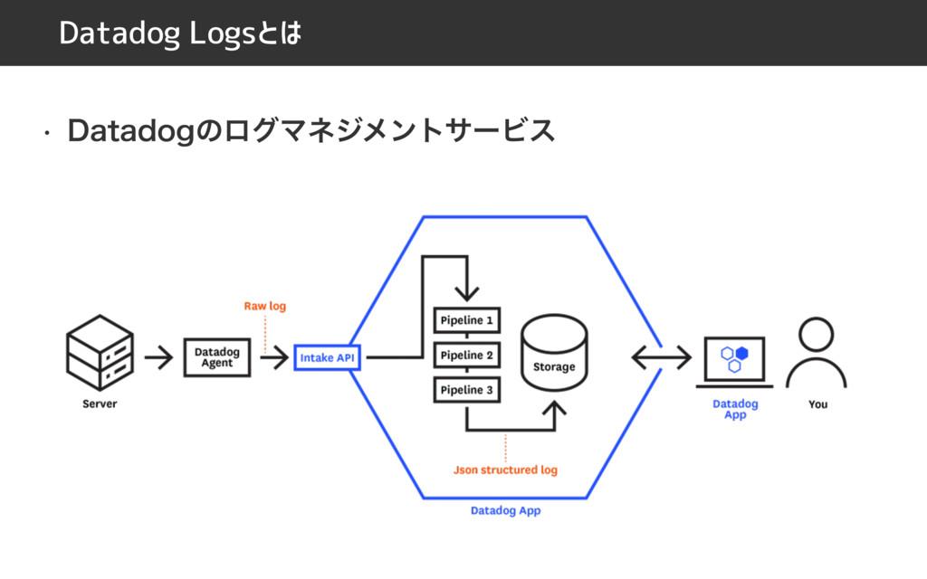 w %BUBEPHͷϩάϚωδϝϯταʔϏε Datadog Logsとは