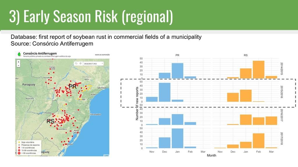 3) Early Season Risk (regional) PR RS Database:...