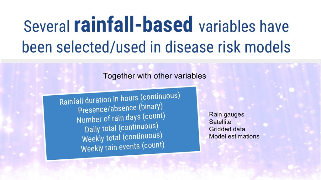 Several rainfall-based variables have been sele...
