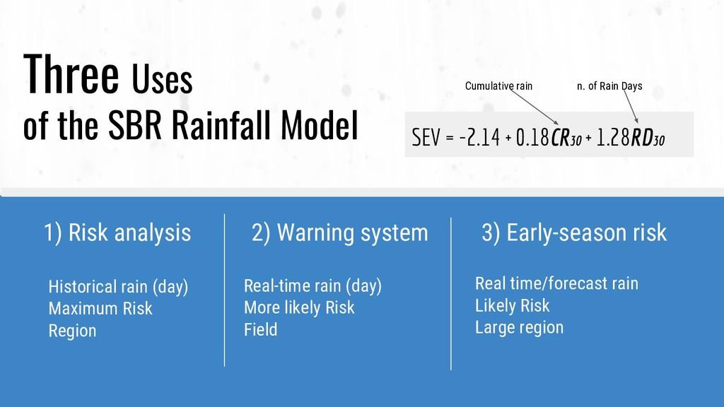 Three Uses of the SBR Rainfall Model 1) Risk an...