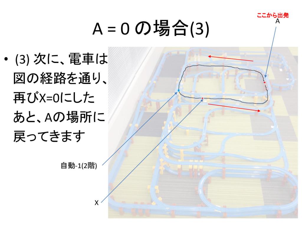 A = 0 の場合(3) • (3) 次に、電車は 図の経路を通り、 再びX=0にした あと、...