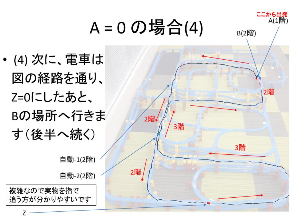 A = 0 の場合(4) • (4) 次に、電車は 図の経路を通り、 Z=0にしたあと、 Bの...