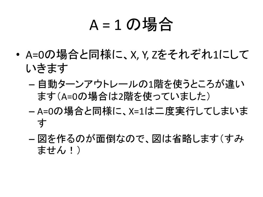 A = 1 の場合 • A=0の場合と同様に、X, Y, Zをそれぞれ1にして いきます – ...