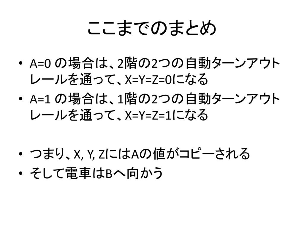 ここまでのまとめ • A=0 の場合は、2階の2つの自動ターンアウト レールを通って、X=Y=...