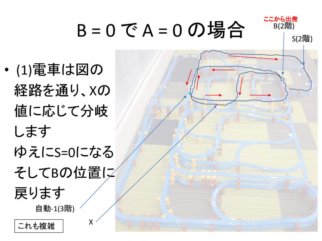 B = 0 で A = 0 の場合 • (1)電車は図の 経路を通り、Xの 値に応じて分岐 し...