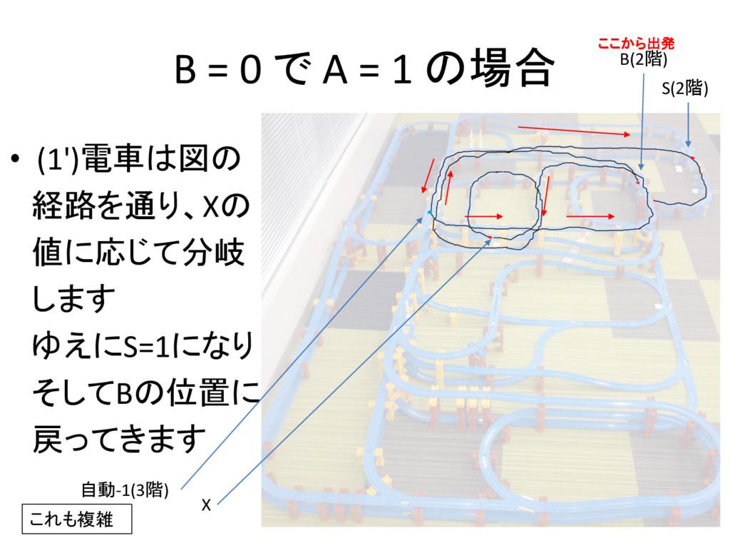 B = 0 で A = 1 の場合 • (1')電車は図の 経路を通り、Xの 値に応じて分岐 ...