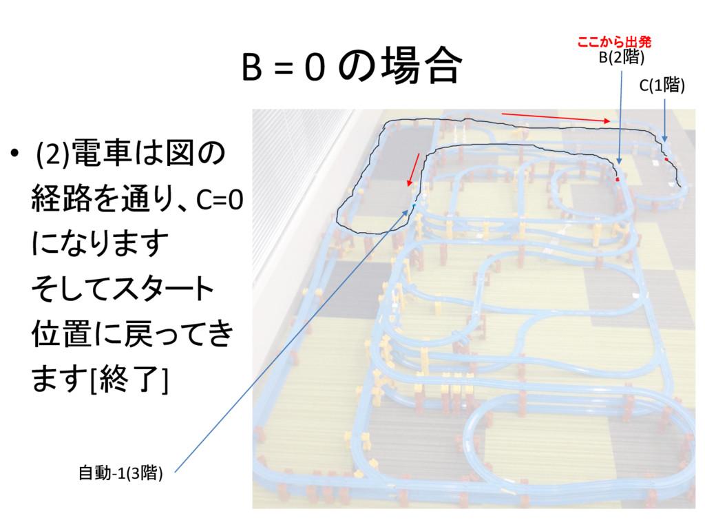 B = 0 の場合 • (2)電車は図の 経路を通り、C=0 になります そしてスタート 位置...