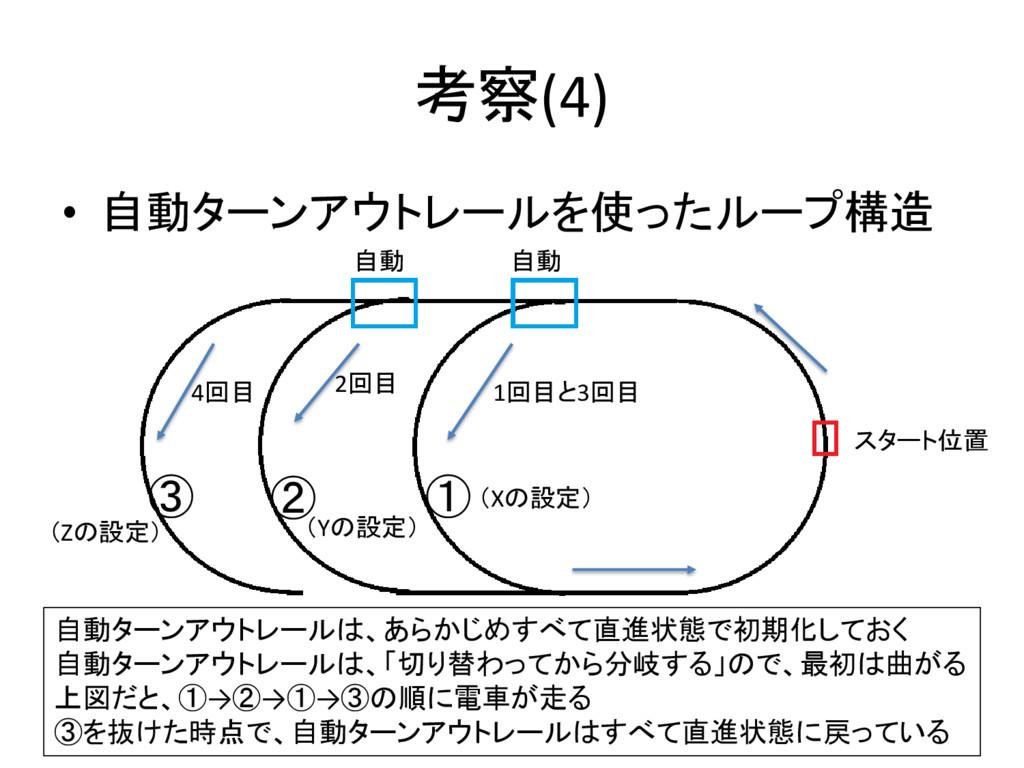 考察(4) • 自動ターンアウトレールを使ったループ構造 自動 自動 スタート位置 1回目と3...