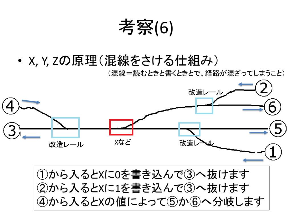 考察(6) • X, Y, Zの原理(混線をさける仕組み) Xなど 改造レール 改造レール 改...
