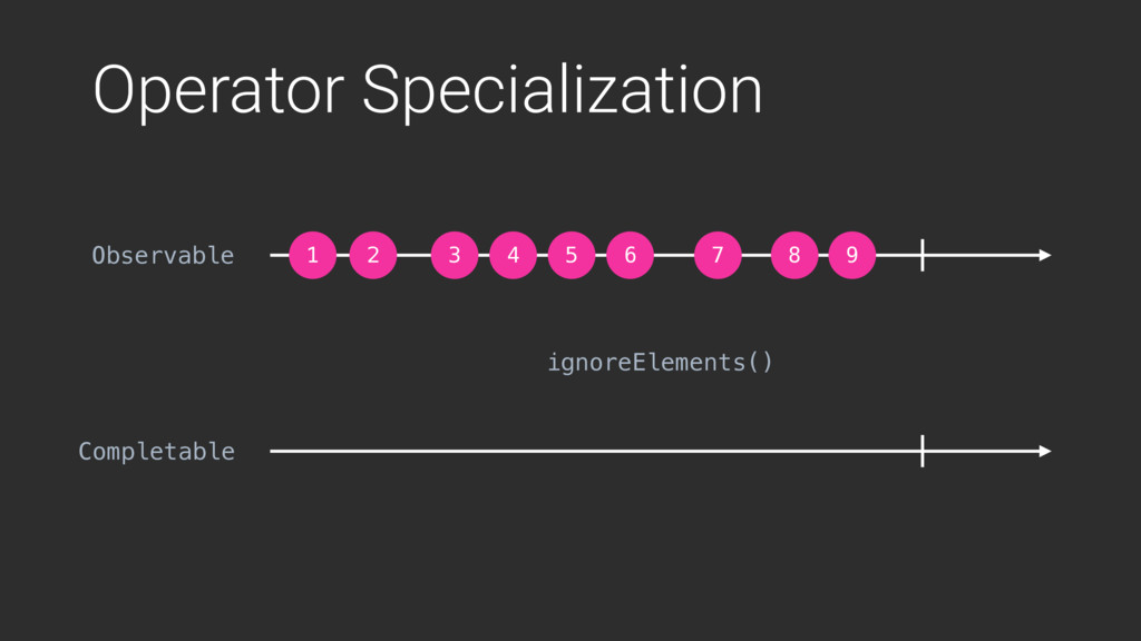 Operator Specialization 1 2 3 4 5 6 7 8 9 ignor...