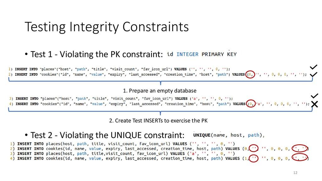 Testing Integrity Constraints • Test 1 - Violat...