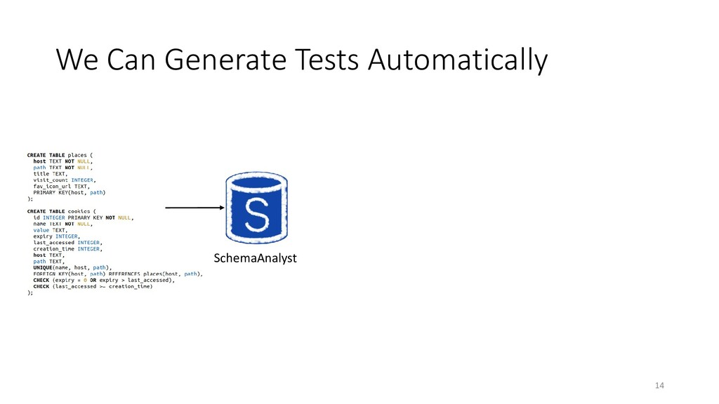 We Can Generate Tests Automatically SchemaAnaly...