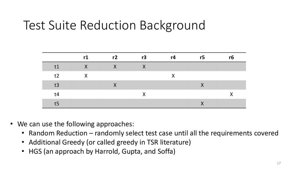 Test Suite Reduction Background r1 r2 r3 r4 r5 ...