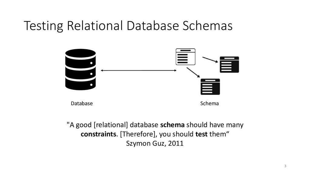 Testing Relational Database Schemas Database Sc...