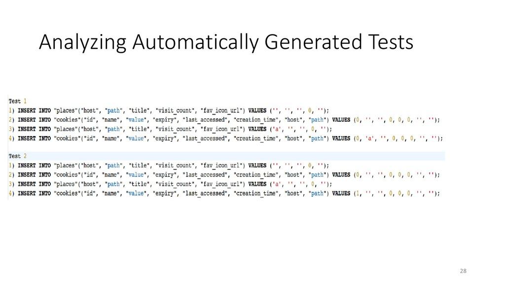 Analyzing Automatically Generated Tests 28