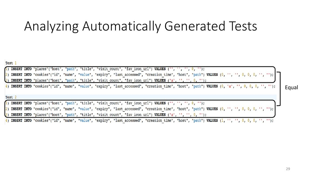 Analyzing Automatically Generated Tests Equal 29