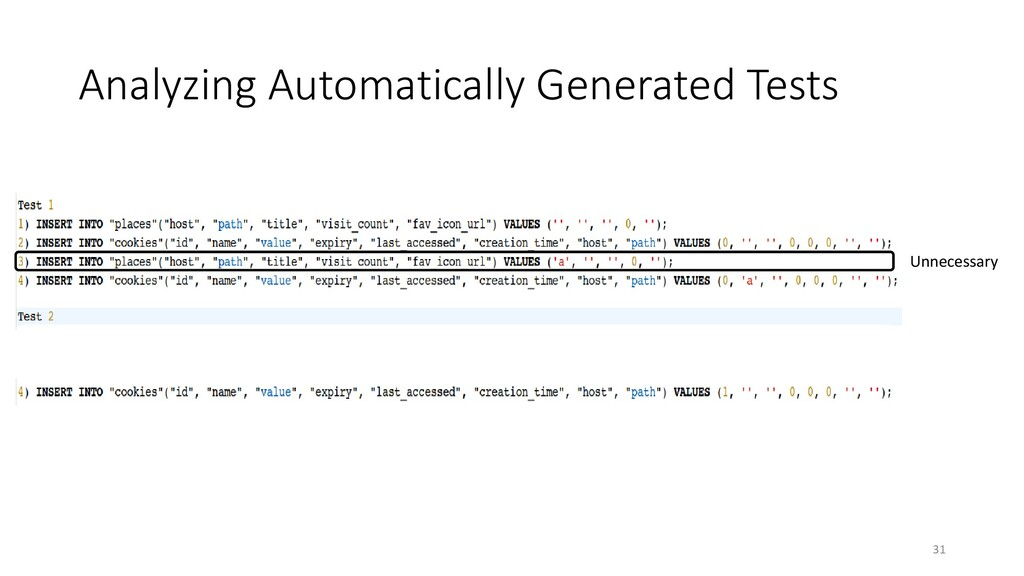 Analyzing Automatically Generated Tests Unneces...