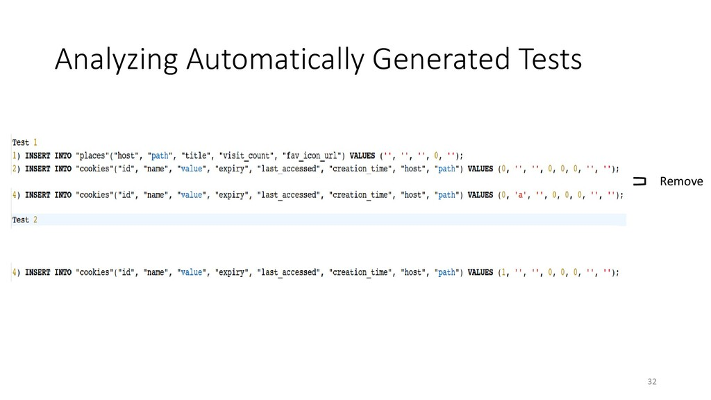 Analyzing Automatically Generated Tests Remove ...