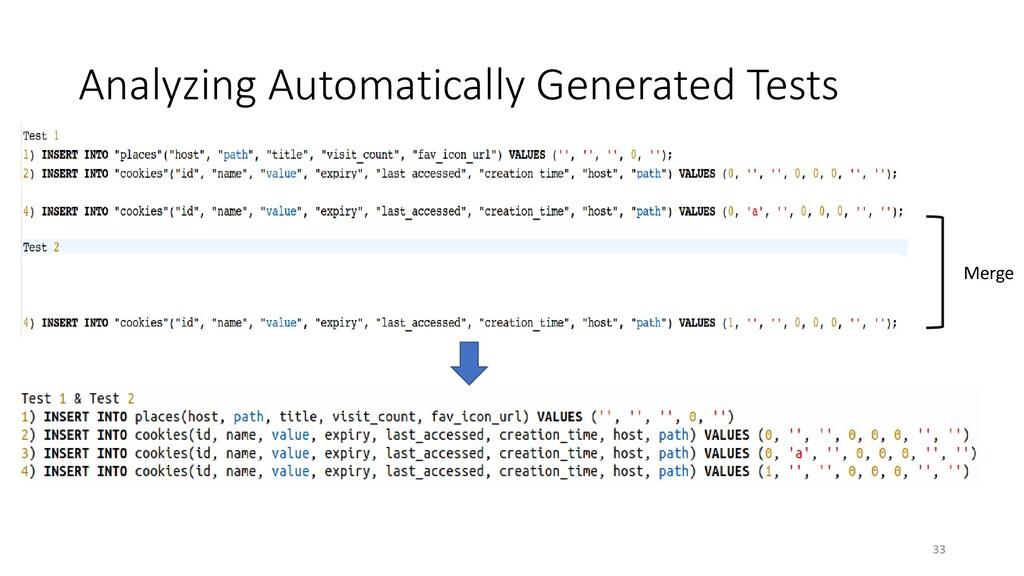 Analyzing Automatically Generated Tests Merge 33