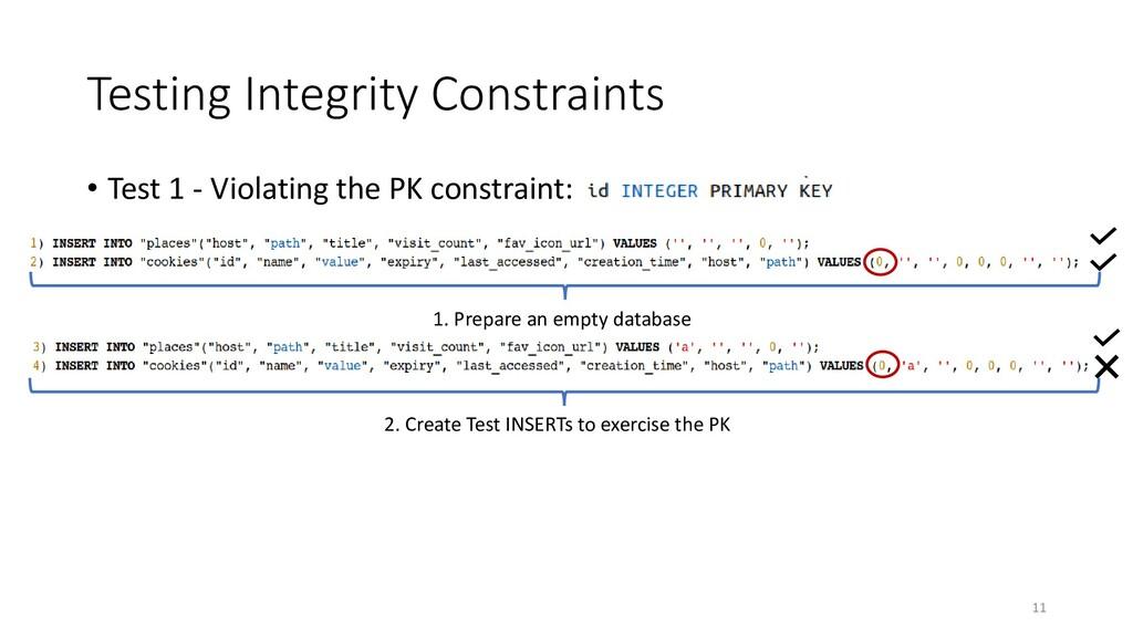 Testing Integrity Constraints 1. Prepare an emp...