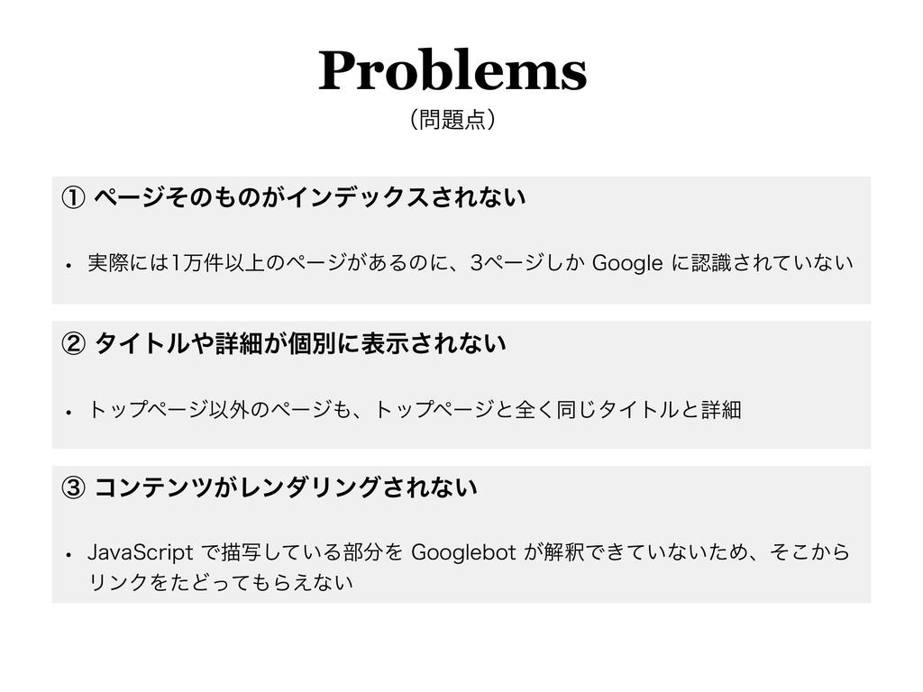 Problems ʢʣ ᶃϖʔδͦͷͷ͕ΠϯσοΫε͞Εͳ͍ w ࣮ࡍʹສ݅Ҏ...