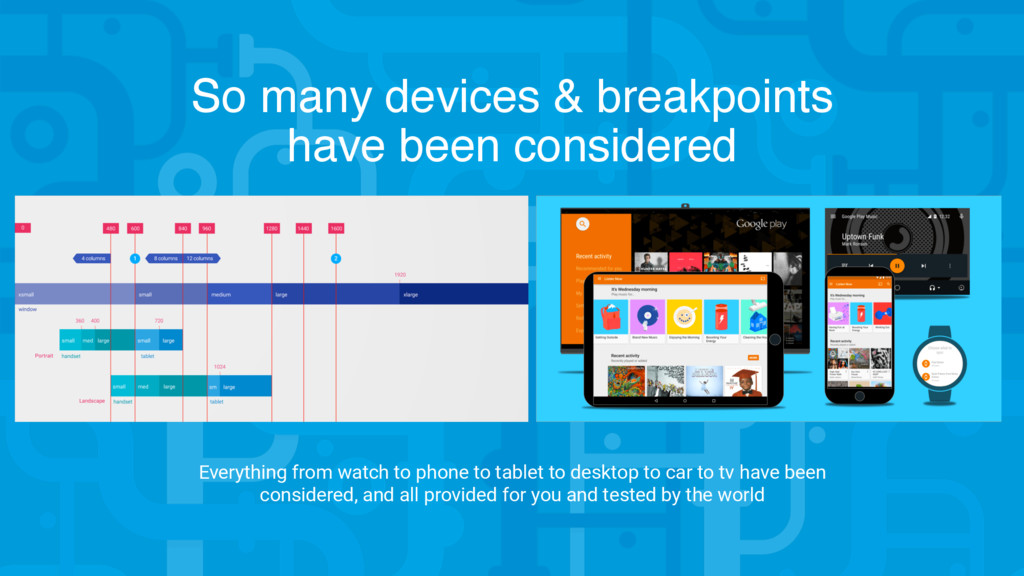 So many devices & breakpoints have been conside...