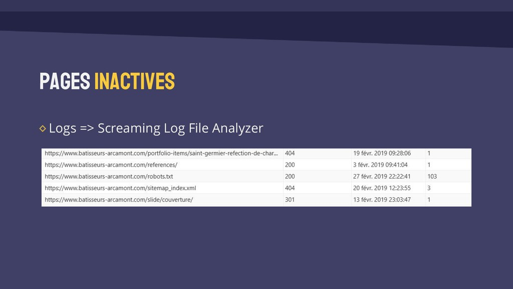 Pages inactives Logs => Screaming Log File Anal...